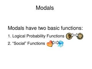 Modals