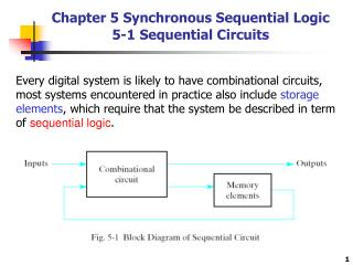 Chapter 5 Synchronous Sequential Logic 5-1 Sequential Circuits