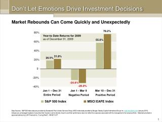 Don't Let Emotions Drive Investment Decisions