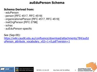 auEduPerson Schema Schema Derived from: - eduPerson - person [RFC 4517, RFC 4519]  - organizationalPerson [RFC 4517, RF