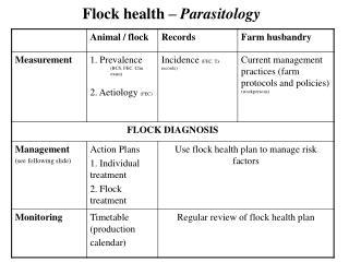 Flock health –  Parasitology