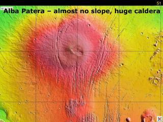 Alba Patera – almost no slope, huge caldera
