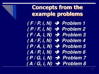Concepts from the example problems