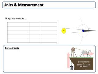Units & Measurement