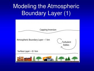 Modeling the Atmospheric Boundary Layer (1)