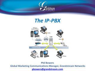The IP-PBX