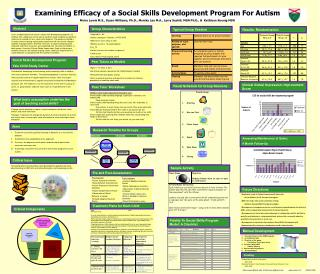Examining Efficacy of a Social Skills Development Program For AutismMoira Lewis M.S.