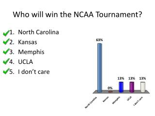 Who will win the NCAA Tournament?