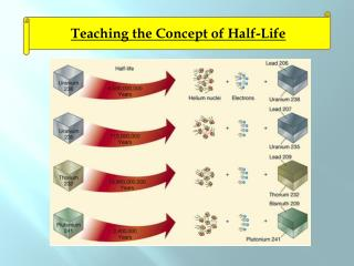 Teaching the Concept of Half-Life
