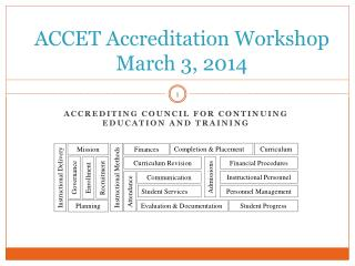 ACCET Accreditation Workshop March 3, 2014