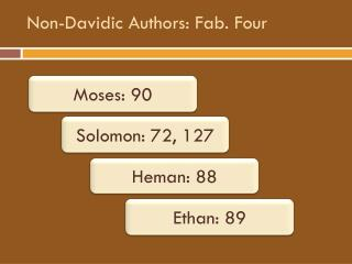 Non-Davidic Authors:  Fab . Four