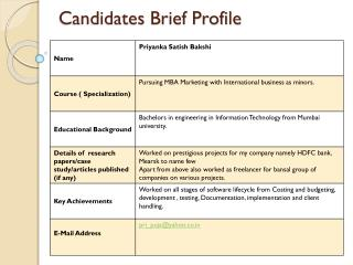 Candidates Brief Profile