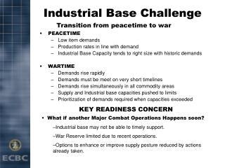 Industrial Base Challenge