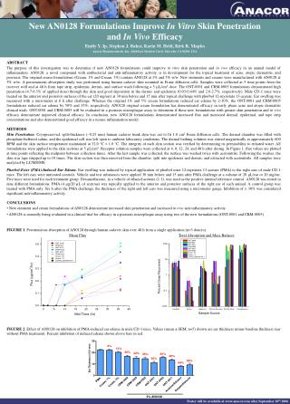 New AN0128 Formulations Improve  In Vitro  Skin Penetration  and  In Vivo  Efficacy Emily Y. Ip, Stephen J. Baker, Kari