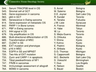 Serum TRACP5B level in OS	S. Avnet	Bologna 545.	Stromal cell of GCT	M. Salerno	Bologna 549.	Gene expression in sarcoma