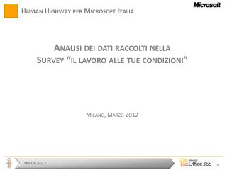 Human Highway per Microsoft Italia