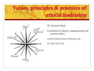 Values, principles & practices of  ethical leadership