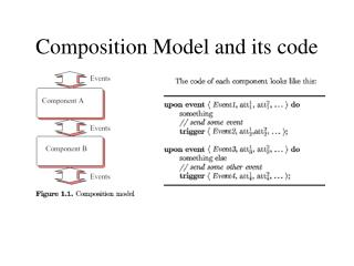 Composition Model and its code