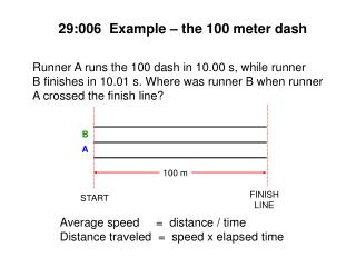29:006  Example – the 100 meter dash