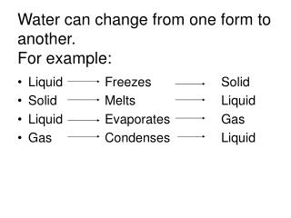 Water can change from one form to another. For example: