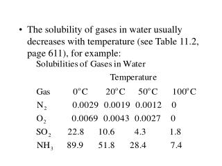 The solubility of gases in water usually decreases with temperature (see Table 11.2, page 611), for example: