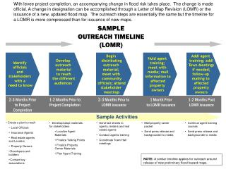 SAMPLE  OUTREACH TIMELINE (LOMR)