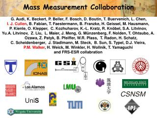 Mass Measurement Collaboration
