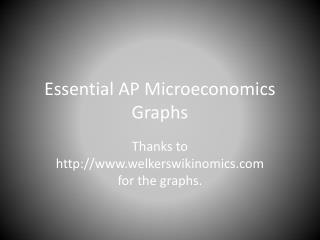 Essential AP Microeconomics Graphs