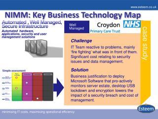 NIMM: Key Business Technology Map