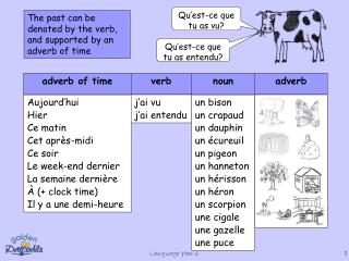 The past can be denoted by the verb, and supported by an adverb of time