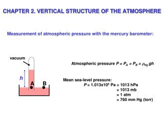 CHAPTER 2. VERTICAL STRUCTURE OF THE ATMOSPHERE