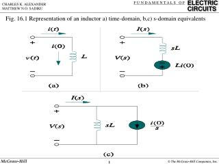 Fig. 16.1 Representation of an inductor a) time-domain, b,c) s-domain equivalents