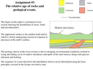 Assignment #3 The relative age of rocks and geological events.