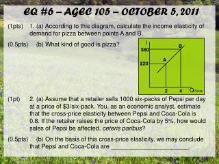 EQ #6 – AGEC 105 – OCTOBER 5, 2011