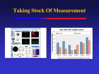Taking Stock Of Measurement