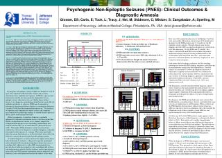 ABSTRACT (1.305) Psychogenic Non-Epileptic Seizures (PNES): Clinical Outcomes & Diagnostic Amnesia