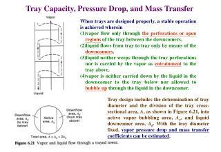 Tray Capacity, Pressure Drop, and Mass Transfer
