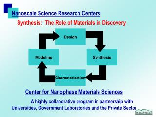 Nanoscale Science Research Centers