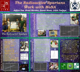 The  Radioactive  Spartans Work with MoNA  Aditya Das, Brent Morden, Emma Sloan,  Lidya Tesfaye