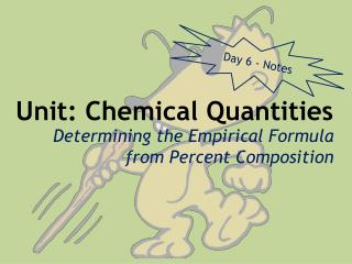 Unit: Chemical Quantities