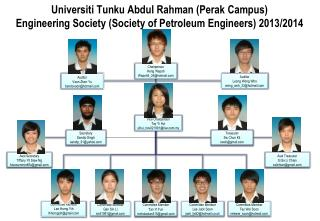 Universiti Tunku Abdul Rahman (Perak Campus) Engineering Society (Society of Petroleum Engineers) 2013/2014