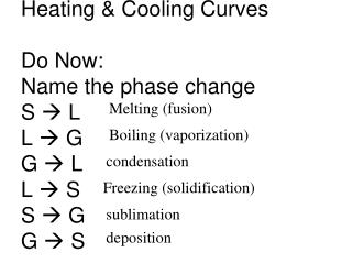 Heating & Cooling Curves Do Now:  Name the phase change S   L L  G G  L L  S S  G G  S