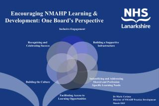 Encouraging NMAHP Learning & Development: One Board's Perspective