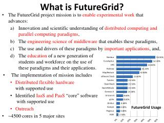 What is FutureGrid?