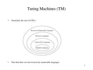 Turing Machines (TM)
