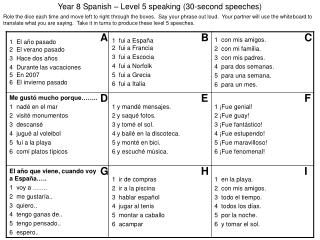 Year 8 Spanish � Level 5 speaking (30-second speeches)
