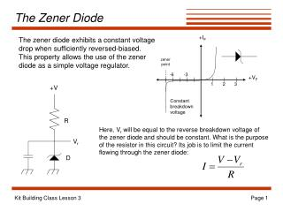 The Zener Diode