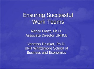 Ensuring Successful  Work Teams
