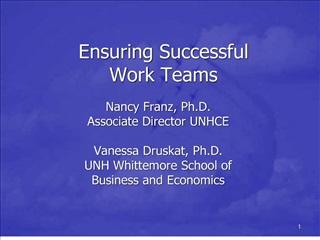 Ensuring Successful  Work Teams