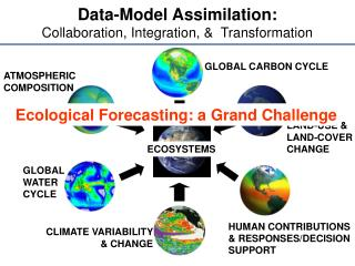 Data-Model Assimilation: Collaboration, Integration, &  Transformation